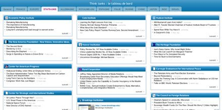 Capture d'écran du tableau de bord des think tanks